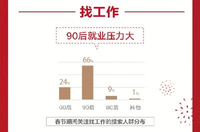 """鼠年春节大数据报告显示:北京成""""反向春运""""首选"""